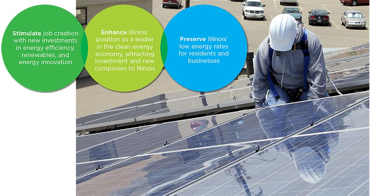 Future Energy Jobs Act